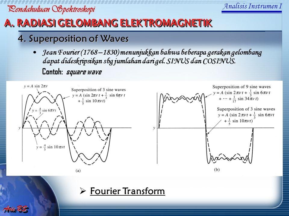 Jean Fourier (1768 –1830) menunjukkan bahwa beberapa gerakan gelombang dapat dideskripsikan sbg jumlahan dari gel. SINUS dan COSINUS.  Fourier Transf