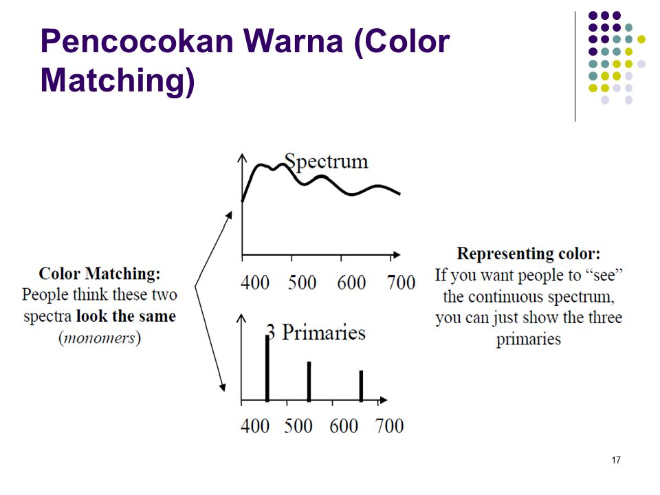 Pencocokan Warna (Color Matching) 17