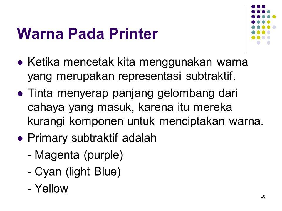Warna Pada Printer Ketika mencetak kita menggunakan warna yang merupakan representasi subtraktif. Tinta menyerap panjang gelombang dari cahaya yang ma