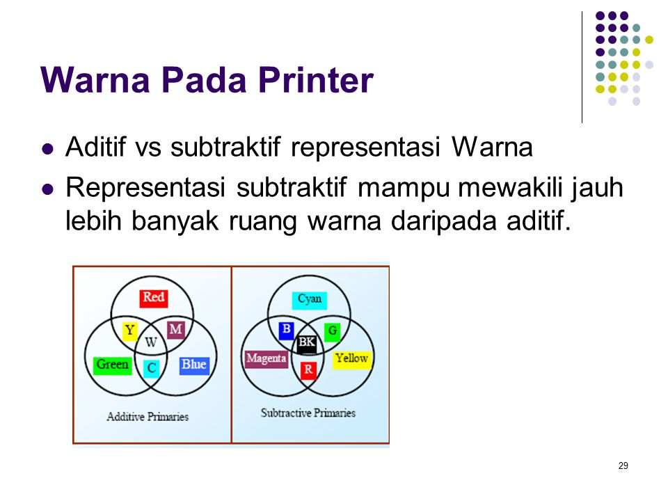 Warna Pada Printer Aditif vs subtraktif representasi Warna Representasi subtraktif mampu mewakili jauh lebih banyak ruang warna daripada aditif. 29