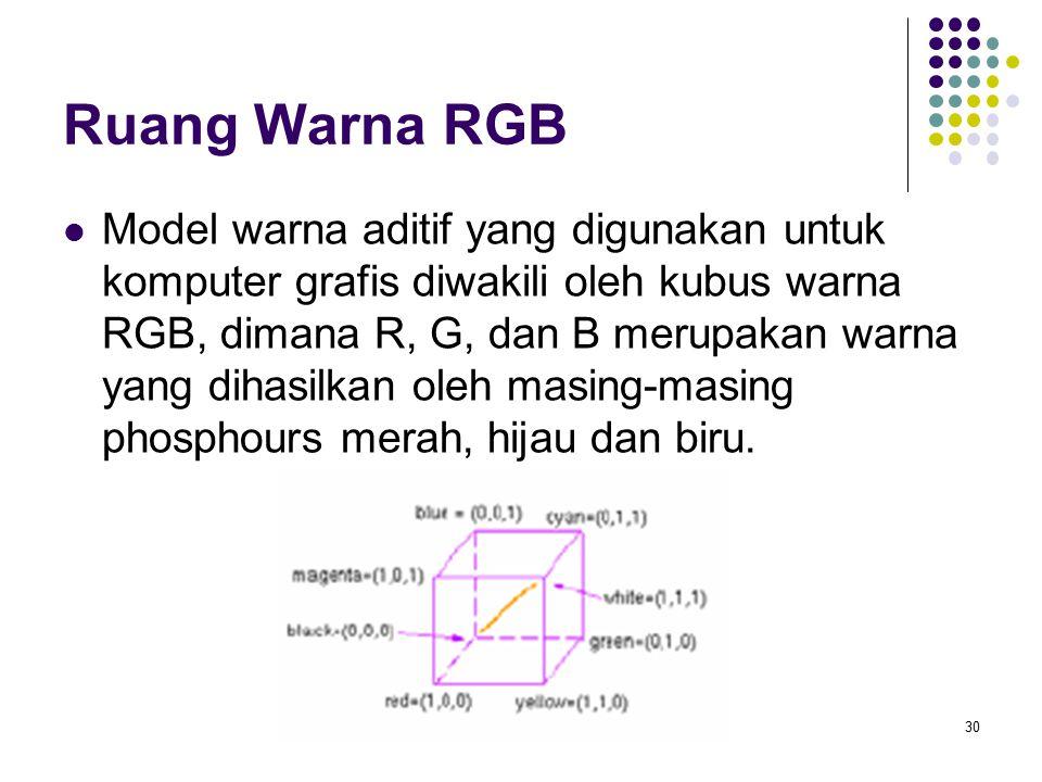 Ruang Warna RGB Model warna aditif yang digunakan untuk komputer grafis diwakili oleh kubus warna RGB, dimana R, G, dan B merupakan warna yang dihasil