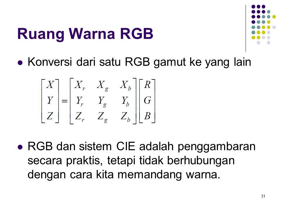 Ruang Warna RGB Konversi dari satu RGB gamut ke yang lain RGB dan sistem CIE adalah penggambaran secara praktis, tetapi tidak berhubungan dengan cara