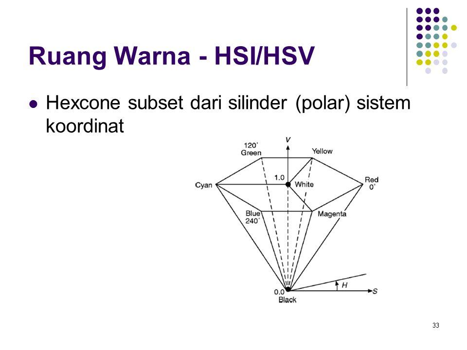 Ruang Warna - HSI/HSV Hexcone subset dari silinder (polar) sistem koordinat 33
