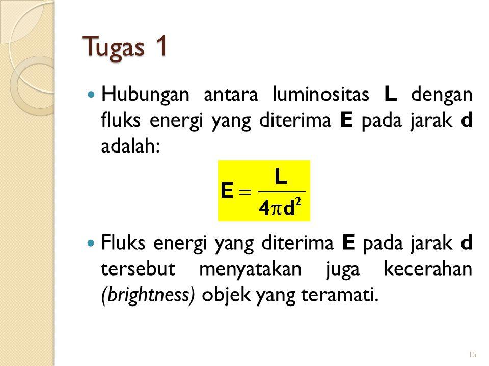 15 Tugas 1 Hubungan antara luminositas L dengan fluks energi yang diterima E pada jarak d adalah: 15 Fluks energi yang diterima E pada jarak d tersebut menyatakan juga kecerahan (brightness) objek yang teramati.