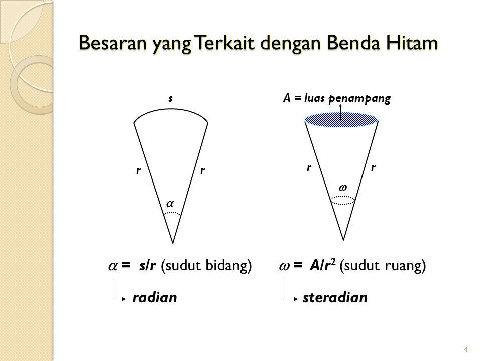 44 Besaran yang Terkait dengan Benda Hitam  rr s  = s/r (sudut bidang) rr  A = luas penampang  = A/r 2 (sudut ruang) radiansteradian