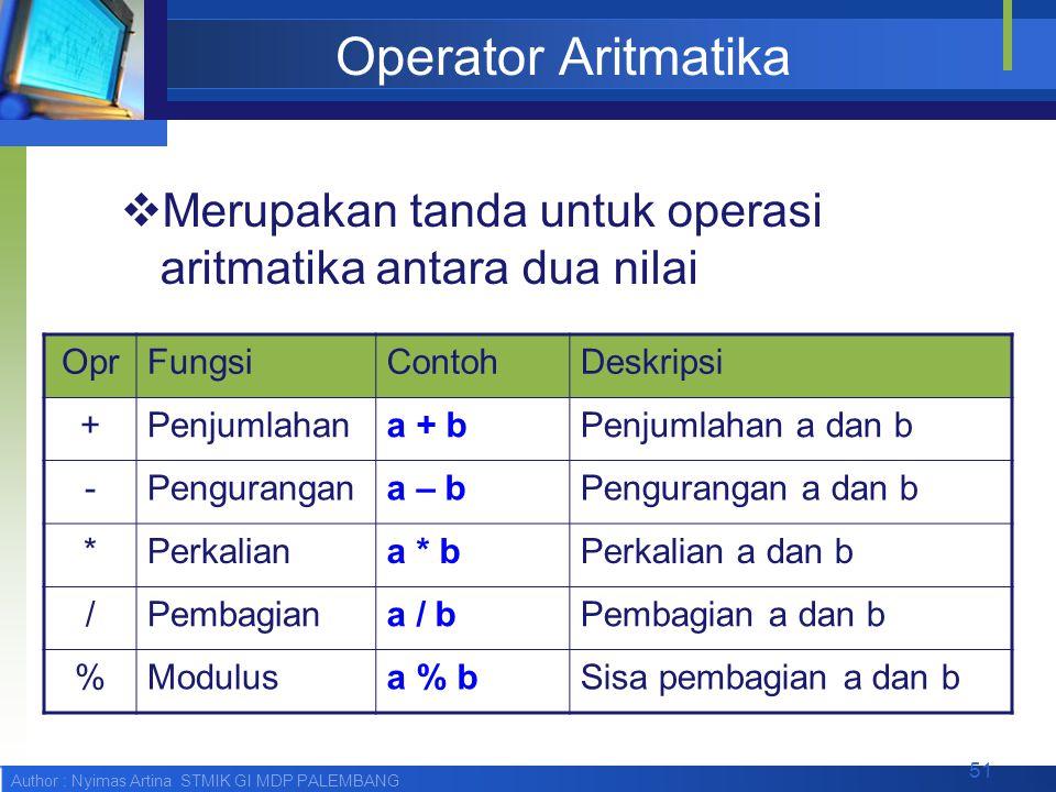 Author : Nyimas Artina STMIK GI MDP PALEMBANG Operator Aritmatika  Merupakan tanda untuk operasi aritmatika antara dua nilai OprFungsiContohDeskripsi