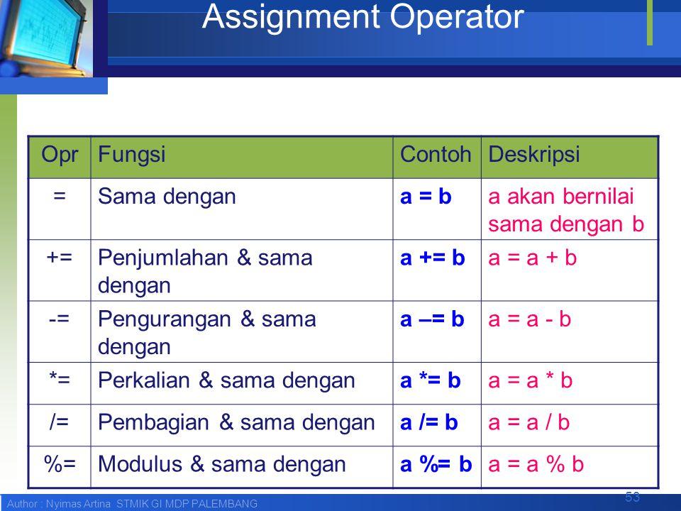 Author : Nyimas Artina STMIK GI MDP PALEMBANG Assignment Operator OprFungsiContohDeskripsi =Sama dengana = ba akan bernilai sama dengan b +=Penjumlaha
