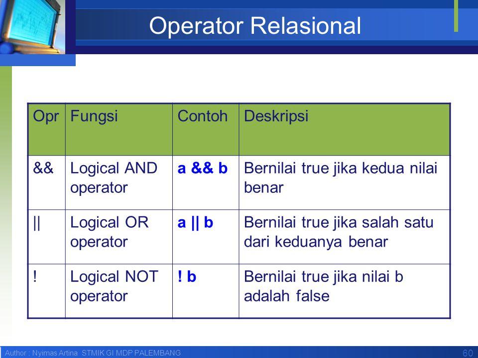 Author : Nyimas Artina STMIK GI MDP PALEMBANG Operator Relasional OprFungsiContohDeskripsi &&Logical AND operator a && bBernilai true jika kedua nilai