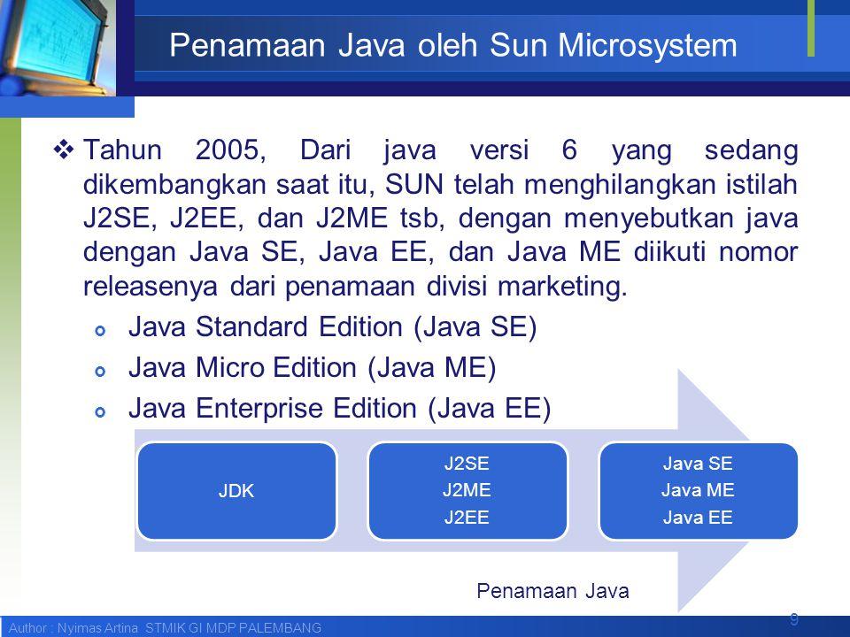 Author : Nyimas Artina STMIK GI MDP PALEMBANG Penamaan Java oleh Sun Microsystem  Tahun 2005, Dari java versi 6 yang sedang dikembangkan saat itu, SU