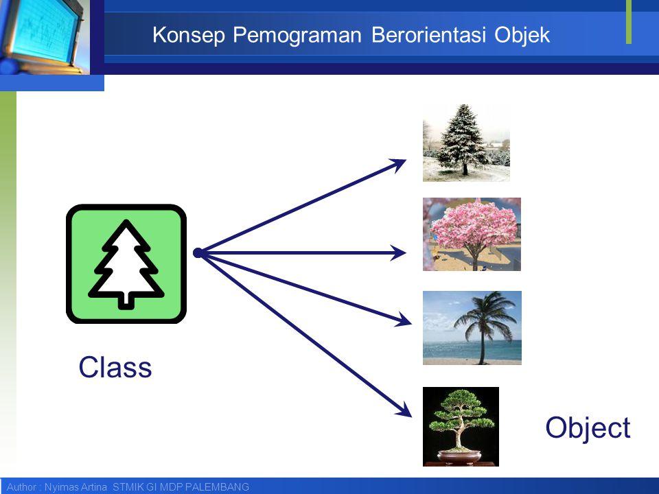 Author : Nyimas Artina STMIK GI MDP PALEMBANG Konsep Pemograman Berorientasi Objek Class Object