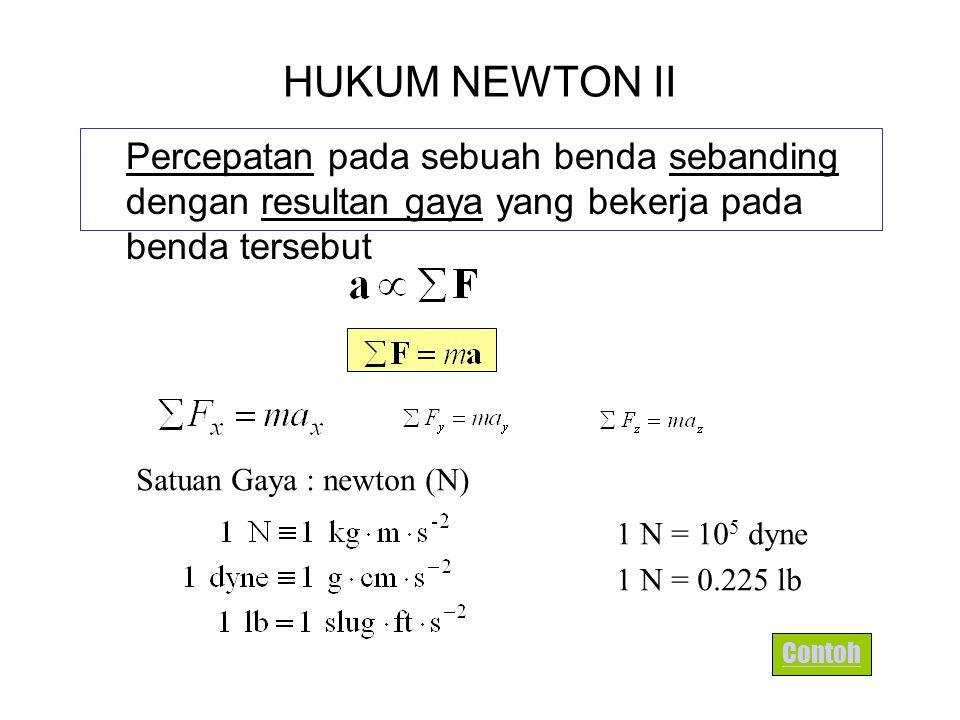 HUKUM NEWTON II Percepatan pada sebuah benda sebanding dengan resultan gaya yang bekerja pada benda tersebut Satuan Gaya : newton (N) 1 N = 10 5 dyne 1 N = 0.225 lb Contoh