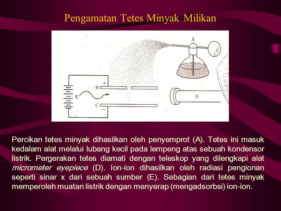 Pengamatan Tetes Minyak Milikan Percikan tetes minyak dihasilkan oleh penyemprot (A). Tetes ini masuk kedalam alat melalui lubang kecil pada lempeng a
