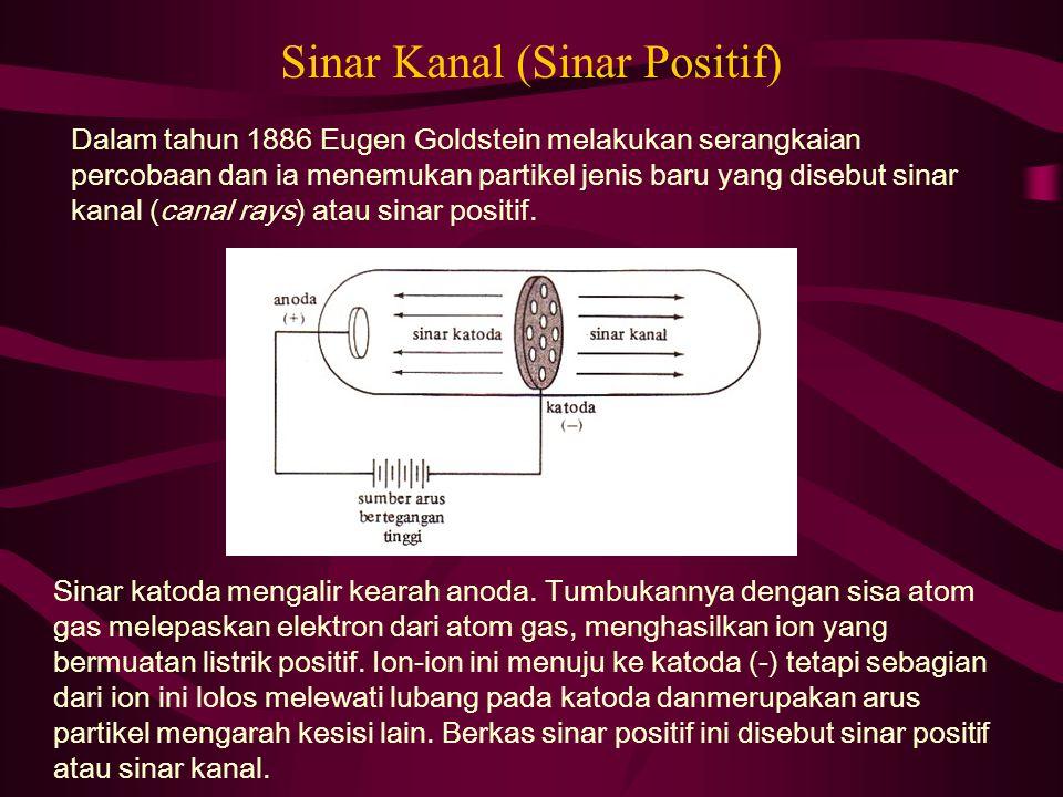 Sinar Kanal (Sinar Positif) Dalam tahun 1886 Eugen Goldstein melakukan serangkaian percobaan dan ia menemukan partikel jenis baru yang disebut sinar k