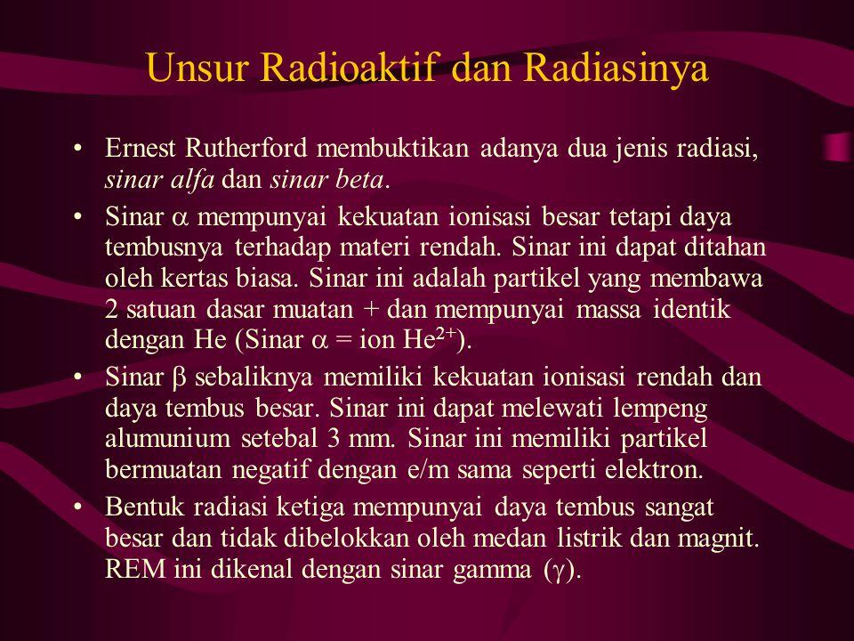 Unsur Radioaktif dan Radiasinya Ernest Rutherford membuktikan adanya dua jenis radiasi, sinar alfa dan sinar beta. Sinar  mempunyai kekuatan ionisasi