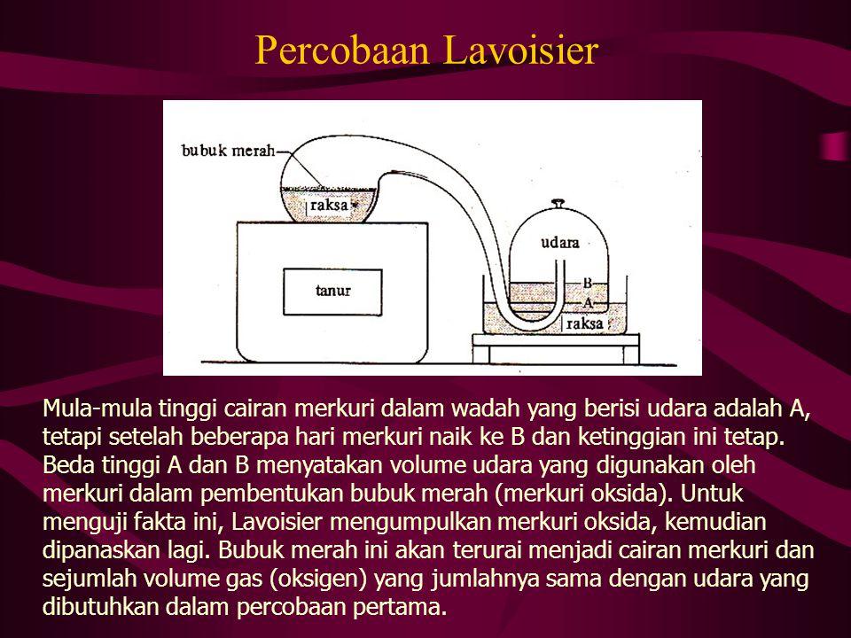 Hukum Kekekalan Massa Massa bahan keseluruhan setelah reaksi kimia sama dengan sebelum reaksi