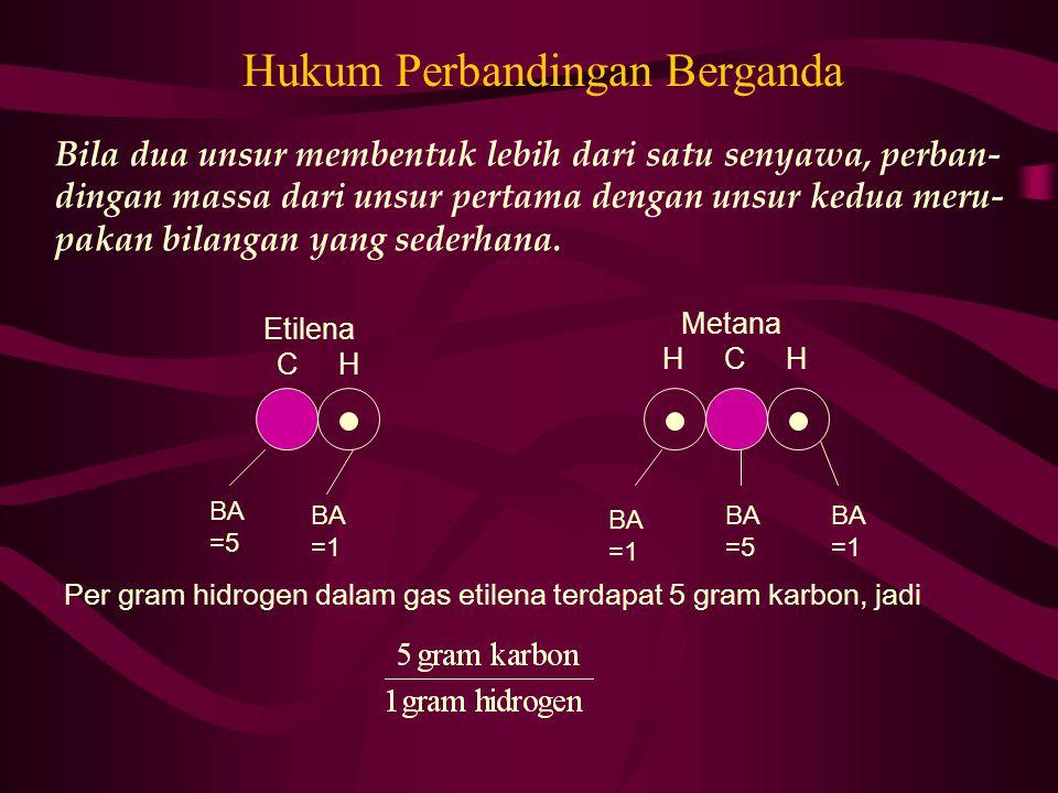 Per gram hidrogen dalam gas metana terdapat 2,5 gram karbon, jadi Dalton meneliti bahwa hidrogen pada gas metana adalah dua kali dari hidrogen yang terdapat pada gas etilena.