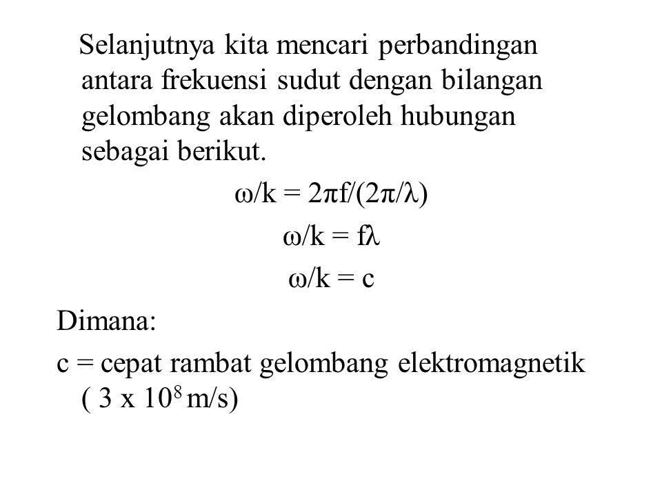 Selanjutnya kita mencari perbandingan antara frekuensi sudut dengan bilangan gelombang akan diperoleh hubungan sebagai berikut. ω/k = 2πf/(2π/λ) ω/k =