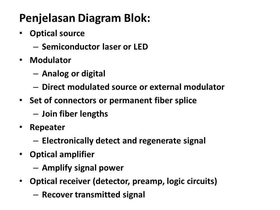 Penjelasan Diagram Blok: Optical source – Semiconductor laser or LED Modulator – Analog or digital – Direct modulated source or external modulator Set of connectors or permanent fiber splice – Join fiber lengths Repeater – Electronically detect and regenerate signal Optical amplifier – Amplify signal power Optical receiver (detector, preamp, logic circuits) – Recover transmitted signal