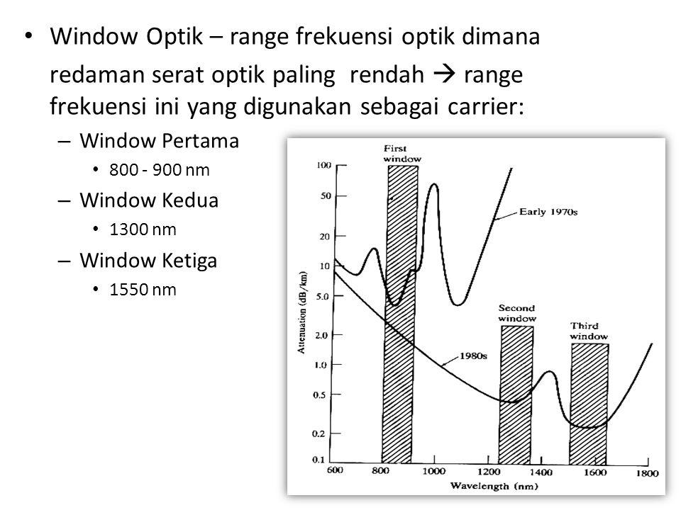 Window Optik – range frekuensi optik dimana redaman serat optik paling rendah  range frekuensi ini yang digunakan sebagai carrier: – Window Pertama 8