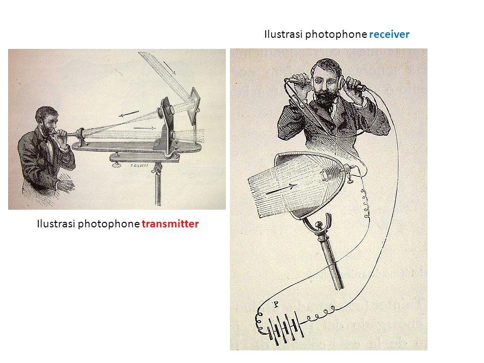 Ilustrasi photophone transmitter Ilustrasi photophone receiver