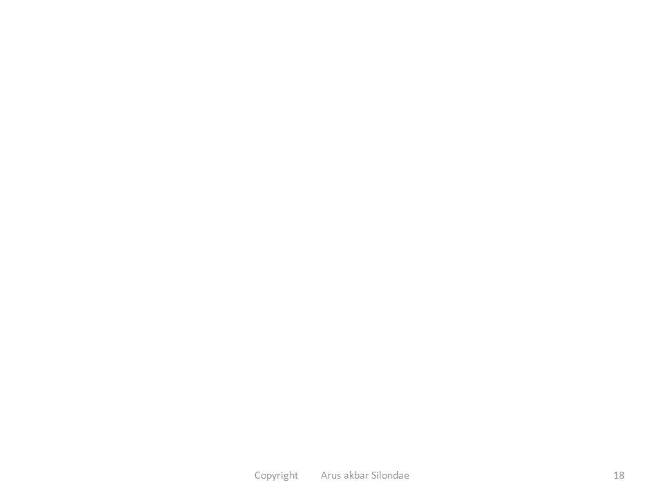 18Copyright Arus akbar Silondae