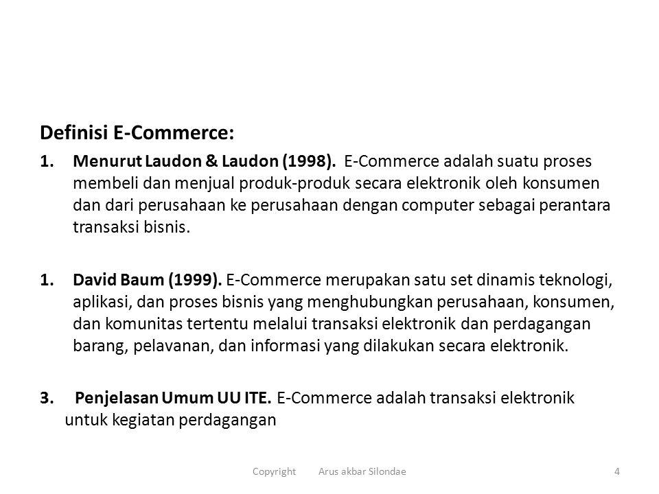 Definisi E-Commerce: 1.Menurut Laudon & Laudon (1998). E-Commerce adalah suatu proses membeli dan menjual produk-produk secara elektronik oleh konsume
