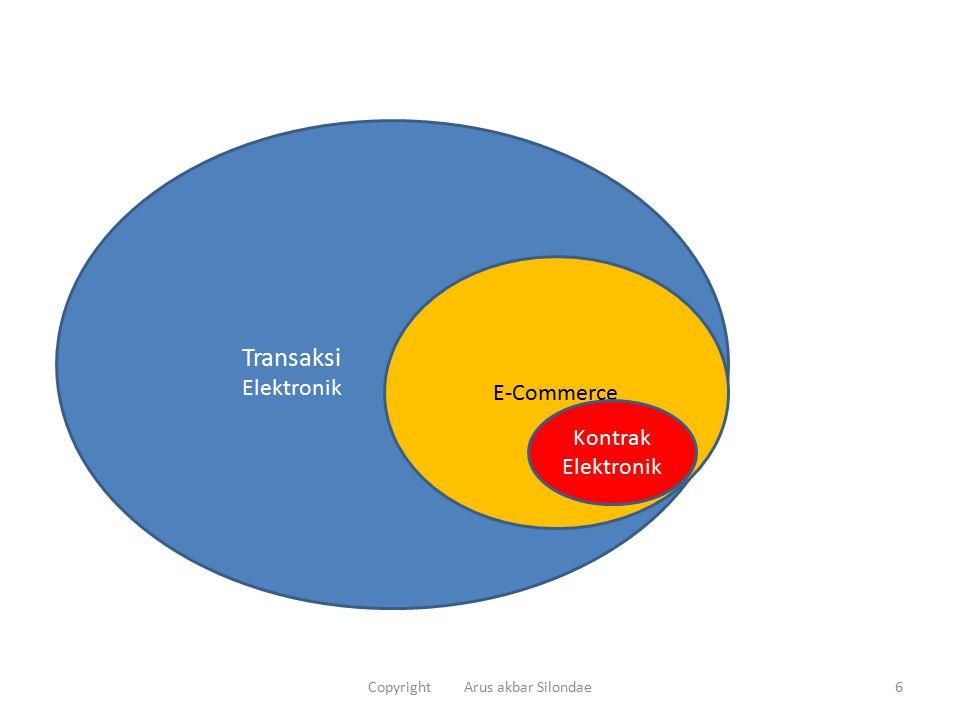 E-Commerce Transaksi Elektronik Kontrak Elektronik 6Copyright Arus akbar Silondae