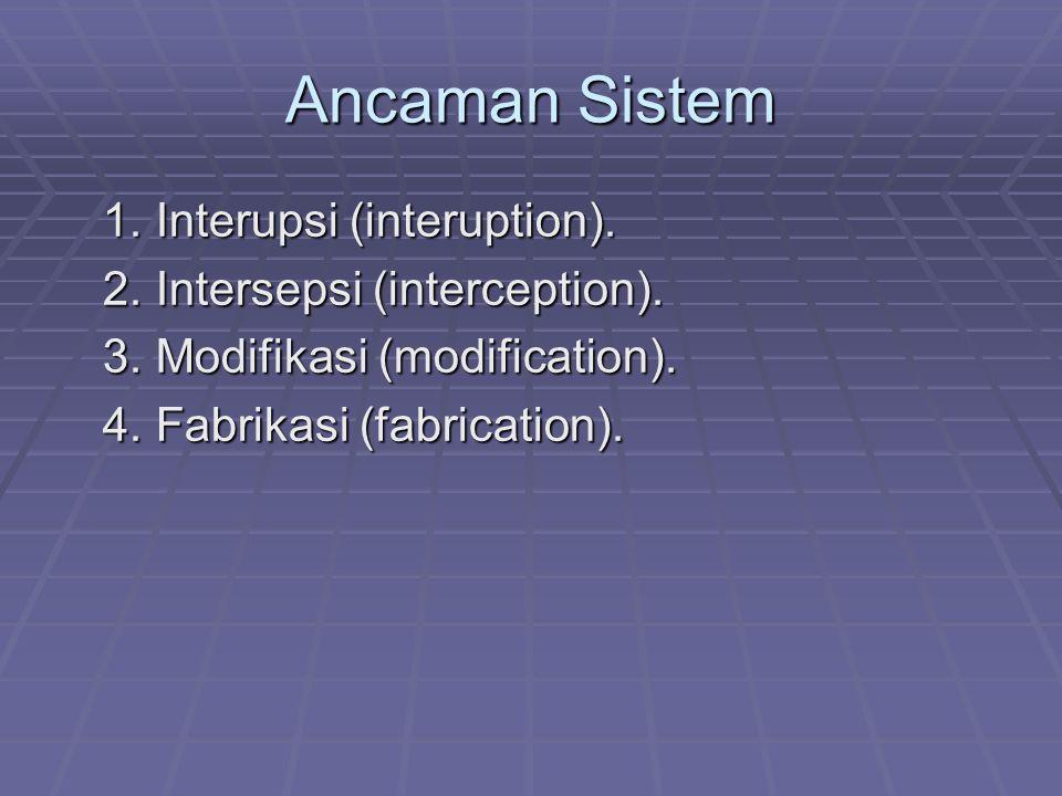 Ancaman Sistem 1.Interupsi (interuption). 1. Interupsi (interuption).