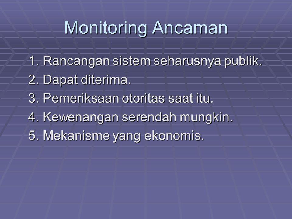 Monitoring Ancaman 1. Rancangan sistem seharusnya publik. 1. Rancangan sistem seharusnya publik. 2. Dapat diterima. 2. Dapat diterima. 3. Pemeriksaan