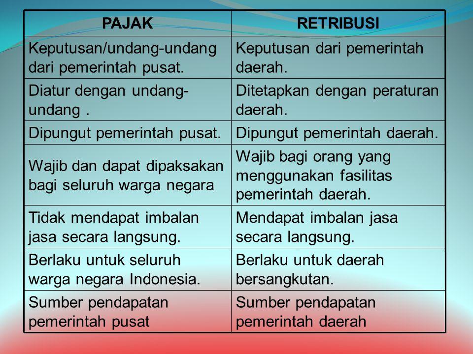 Sumber pendapatan pemerintah daerah Sumber pendapatan pemerintah pusat Berlaku untuk daerah bersangkutan. Berlaku untuk seluruh warga negara Indonesia