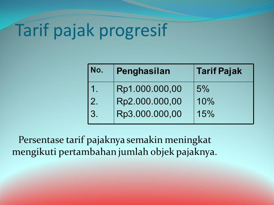 Tarif pajak progresif Persentase tarif pajaknya semakin meningkat mengikuti pertambahan jumlah objek pajaknya. 5% 10% 15% Rp1.000.000,00 Rp2.000.000,0