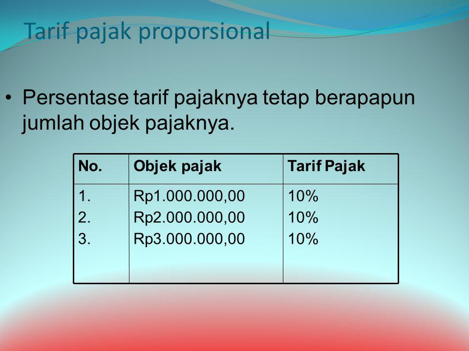 Tarif pajak proporsional Persentase tarif pajaknya tetap berapapun jumlah objek pajaknya. 10% Rp1.000.000,00 Rp2.000.000,00 Rp3.000.000,00 1. 2. 3. Ta