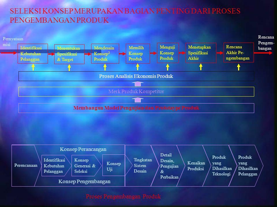 REKAYASA NILAI (VALUE ENGINEERING) Rekayasa nilai merupakan suatu teknik dalam perancangan produk.