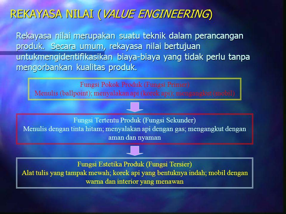 REKAYASA NILAI (VALUE ENGINEERING) Rekayasa nilai merupakan suatu teknik dalam perancangan produk. Secara umum, rekayasa nilai bertujuan untukmengiden