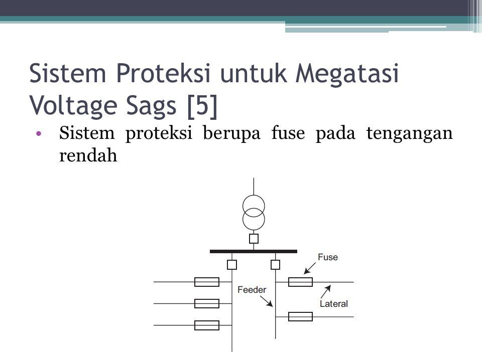 Sistem Proteksi untuk Megatasi Voltage Sags [5] Sistem proteksi berupa fuse pada tengangan rendah