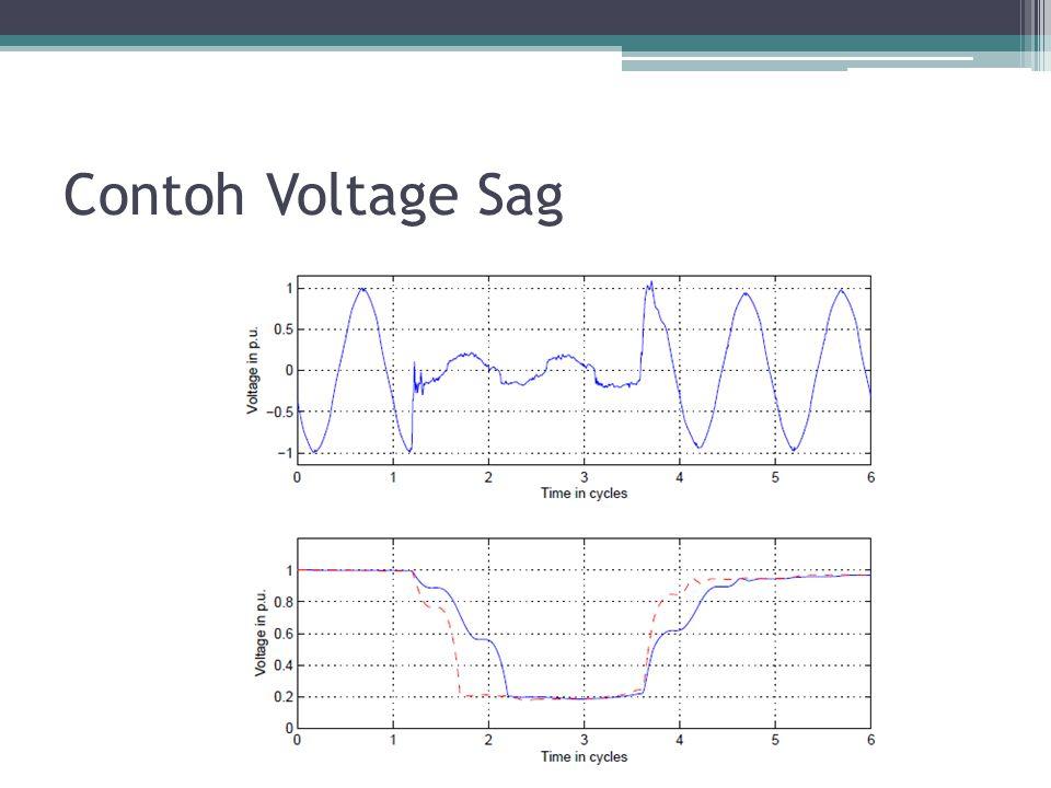 Penyebab Voltage Sags [1] Pada dasarnya muncul ketika terdapat arus yang besar melewati jaringan.
