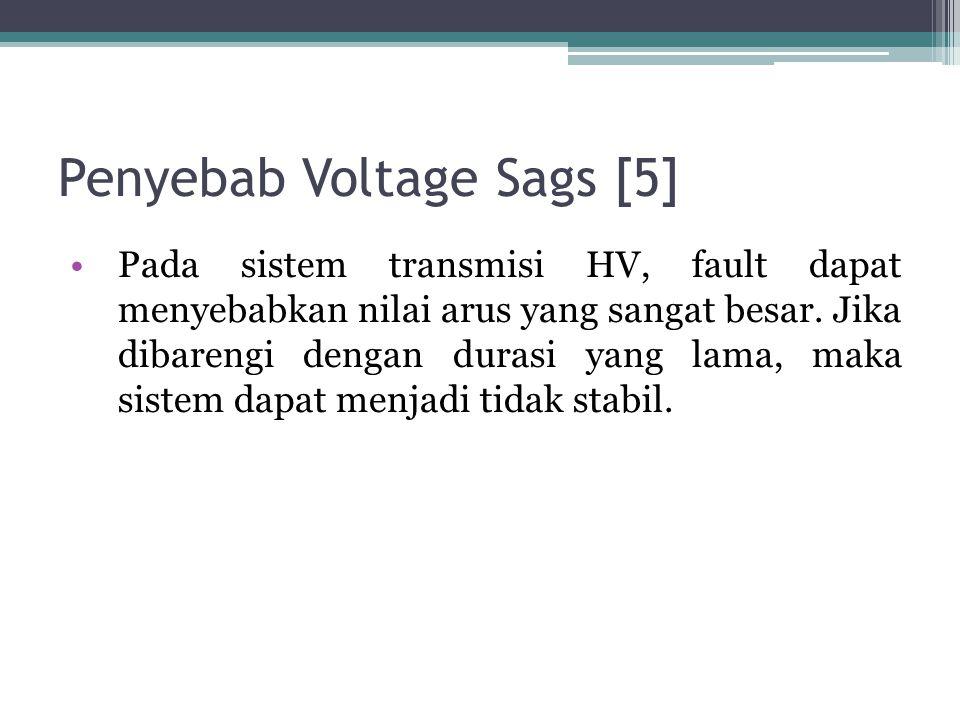 Penyebab Voltage Sags [5] Pada sistem transmisi HV, fault dapat menyebabkan nilai arus yang sangat besar.