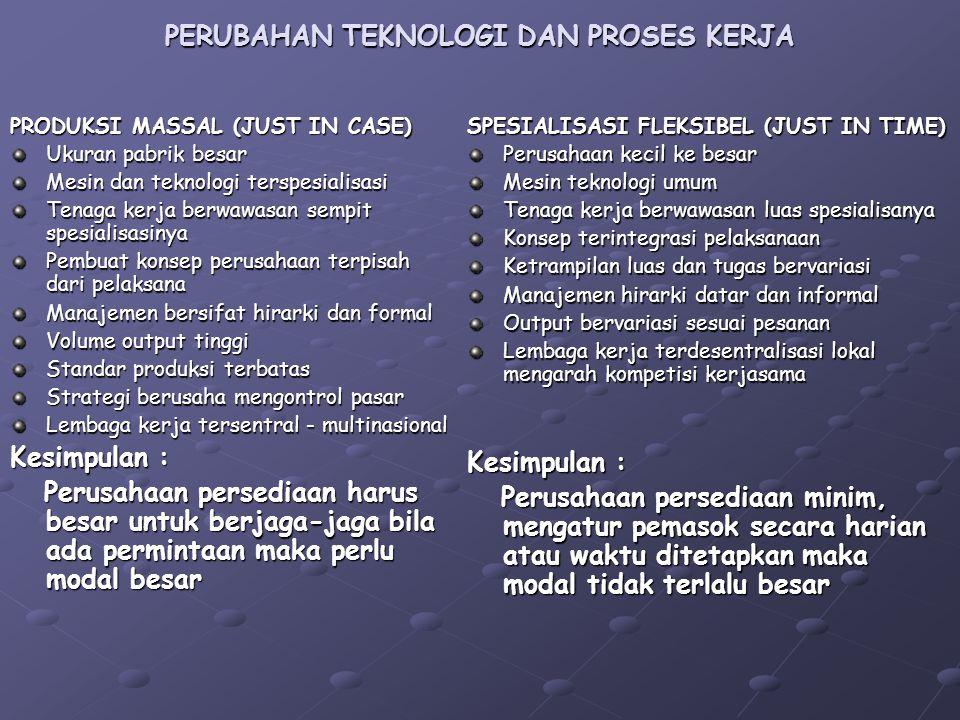 PERUBAHAN TEKNOLOGI DAN PROSES KERJA PRODUKSI MASSAL (JUST IN CASE) Ukuran pabrik besar Mesin dan teknologi terspesialisasi Tenaga kerja berwawasan se
