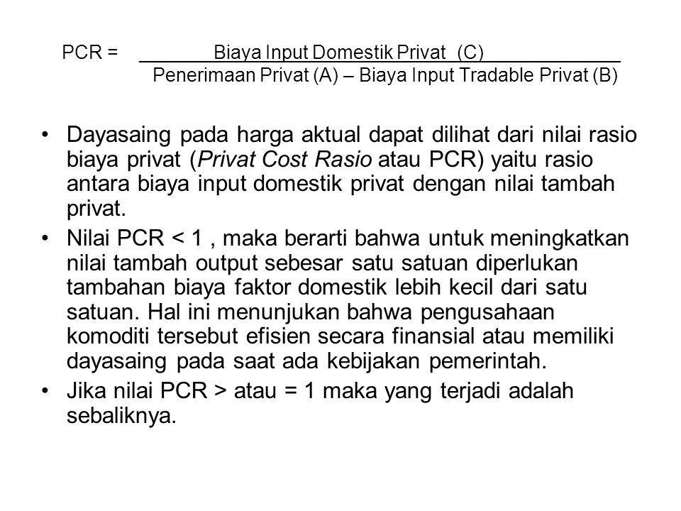 PCR = _______Biaya Input Domestik Privat_(C)_____________ Penerimaan Privat (A) – Biaya Input Tradable Privat (B) Dayasaing pada harga aktual dapat di