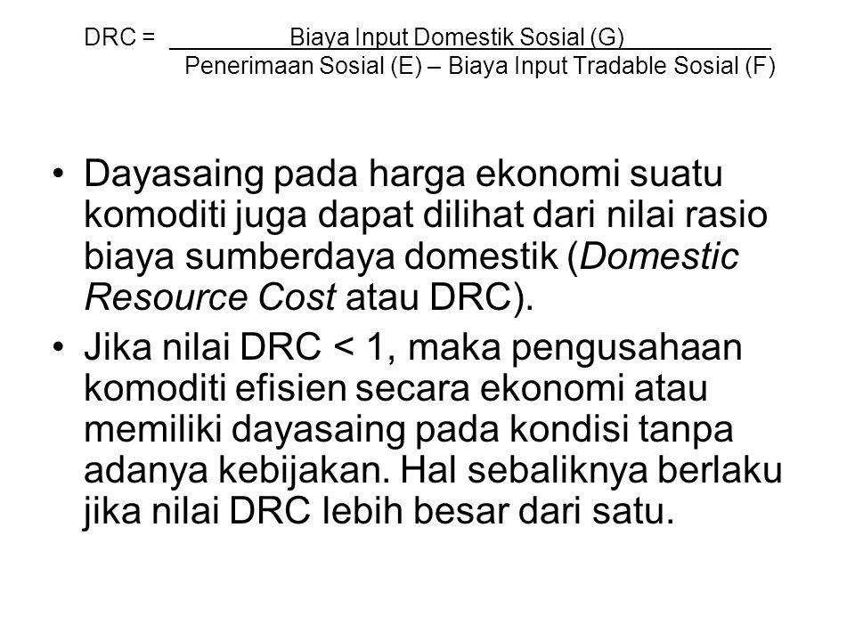DRC = _________Biaya Input Domestik Sosial (G)___________ Penerimaan Sosial (E) – Biaya Input Tradable Sosial (F) Dayasaing pada harga ekonomi suatu k