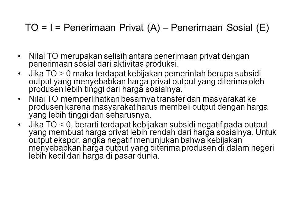 TO = I = Penerimaan Privat (A) – Penerimaan Sosial (E) Nilai TO merupakan selisih antara penerimaan privat dengan penerimaan sosial dari aktivitas pro