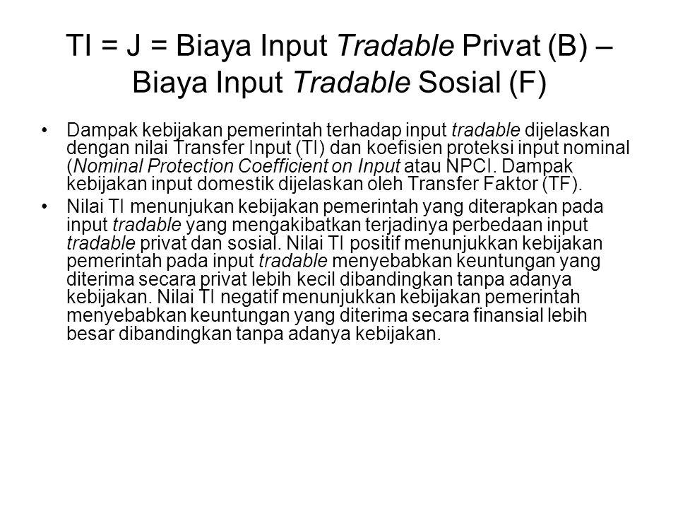 TI = J = Biaya Input Tradable Privat (B) – Biaya Input Tradable Sosial (F) Dampak kebijakan pemerintah terhadap input tradable dijelaskan dengan nilai