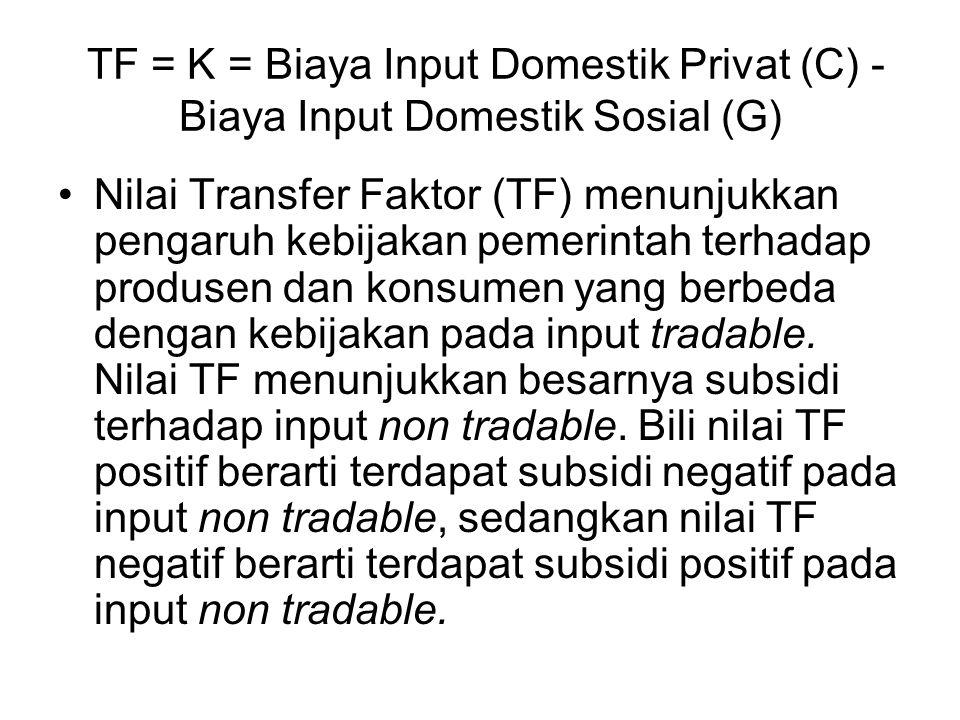 TF = K = Biaya Input Domestik Privat (C) - Biaya Input Domestik Sosial (G) Nilai Transfer Faktor (TF) menunjukkan pengaruh kebijakan pemerintah terhad
