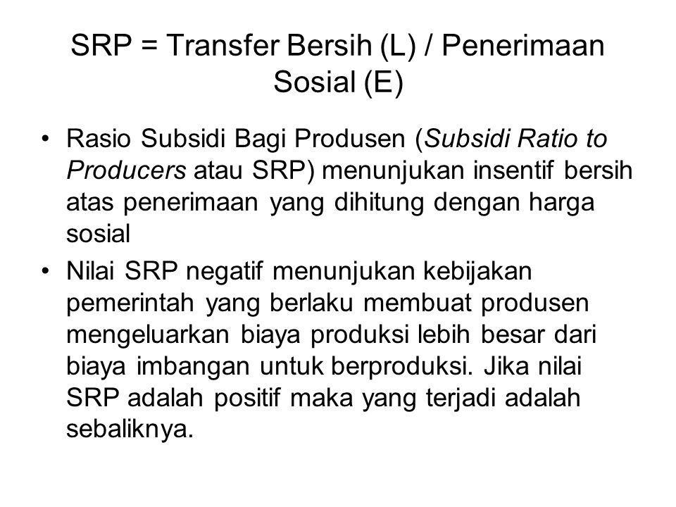 SRP = Transfer Bersih (L) / Penerimaan Sosial (E) Rasio Subsidi Bagi Produsen (Subsidi Ratio to Producers atau SRP) menunjukan insentif bersih atas pe
