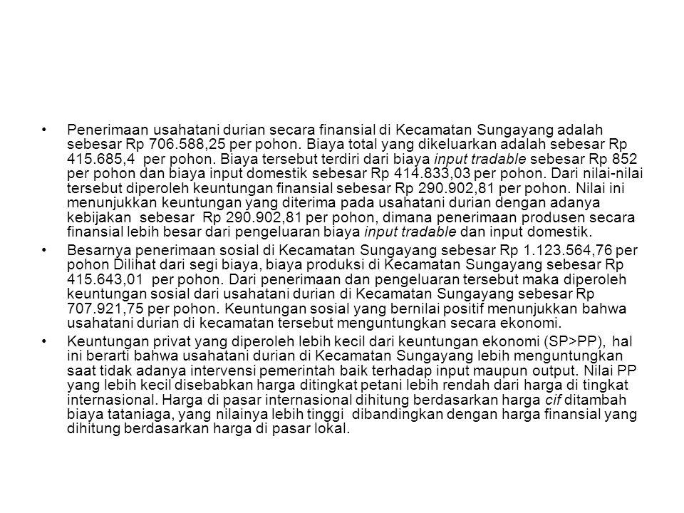 Penerimaan usahatani durian secara finansial di Kecamatan Sungayang adalah sebesar Rp 706.588,25 per pohon. Biaya total yang dikeluarkan adalah sebesa