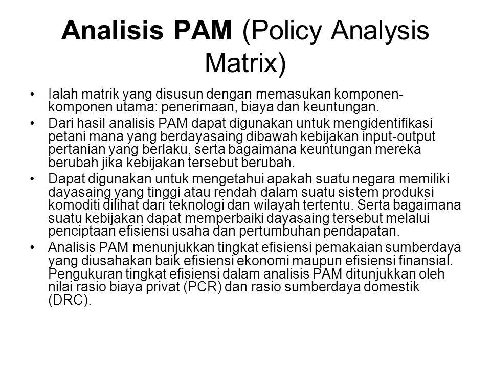 Analisis PAM (Policy Analysis Matrix) Ialah matrik yang disusun dengan memasukan komponen- komponen utama: penerimaan, biaya dan keuntungan. Dari hasi