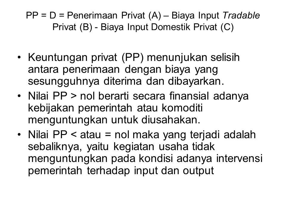 PP = D = Penerimaan Privat (A) – Biaya Input Tradable Privat (B) - Biaya Input Domestik Privat (C) Keuntungan privat (PP) menunjukan selisih antara pe