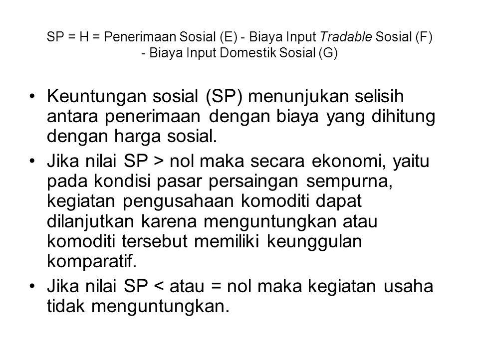 SP = H = Penerimaan Sosial (E) - Biaya Input Tradable Sosial (F) - Biaya Input Domestik Sosial (G) Keuntungan sosial (SP) menunjukan selisih antara pe
