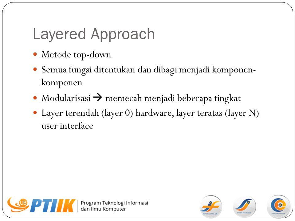 Layered Approach Metode top-down Semua fungsi ditentukan dan dibagi menjadi komponen- komponen Modularisasi  memecah menjadi beberapa tingkat Layer t