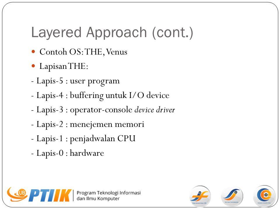 Contoh OS: THE, Venus Lapisan THE: - Lapis-5 : user program - Lapis-4 : buffering untuk I/O device - Lapis-3 : operator-console device driver - Lapis-